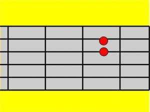 kunci gitar Em