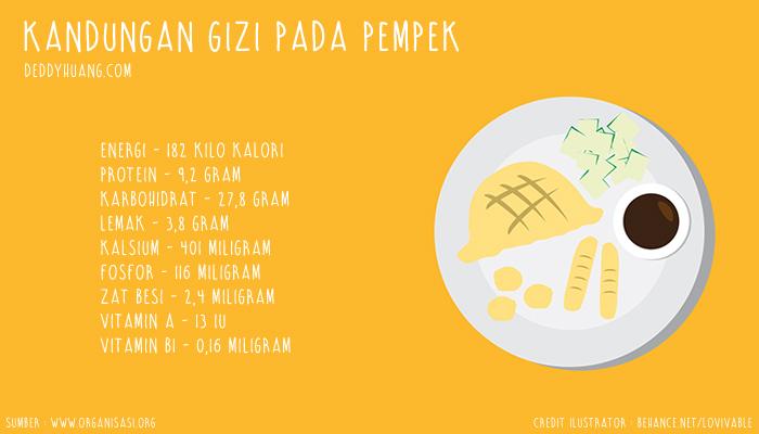 kandungan gizi pempek - Jelajah Gizi Nikmatnya Pempek Palembang