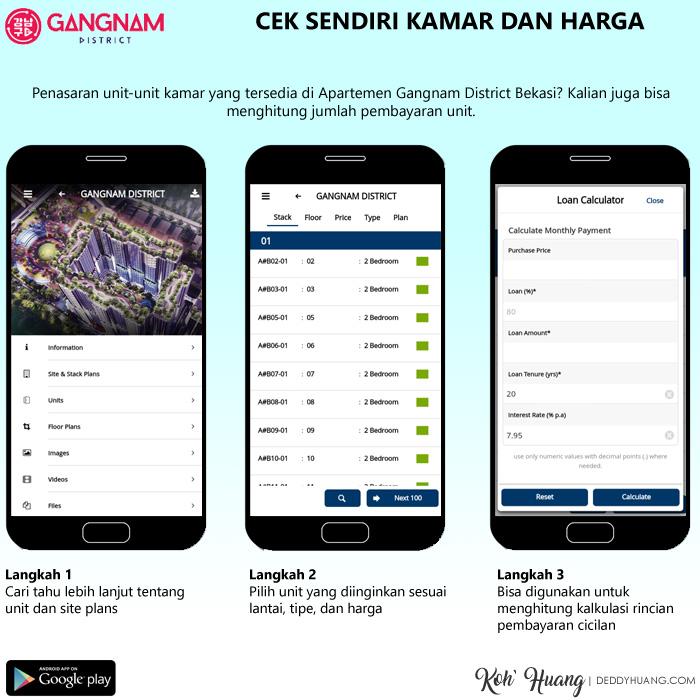 cek harga unit - Gangnam District Hunian Bergengsi Pusat Kota Bekasi