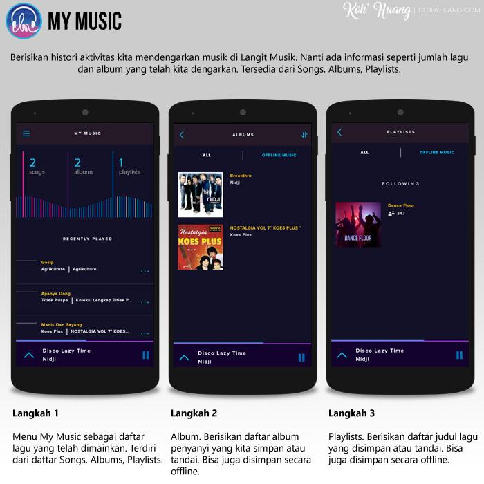 my music - Langit Musik, Cara Keren Nikmati Musik Digital Secara Legal