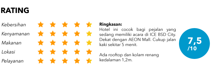 rating santika premier bsd2 - Pelesiran Menikmati Kawasan BSD City