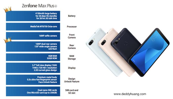 Spesifikasi ASUS ZenFone Max Plus M1