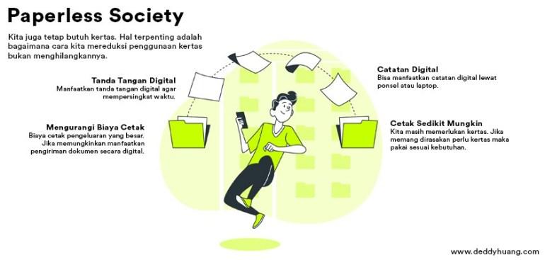 paperless society