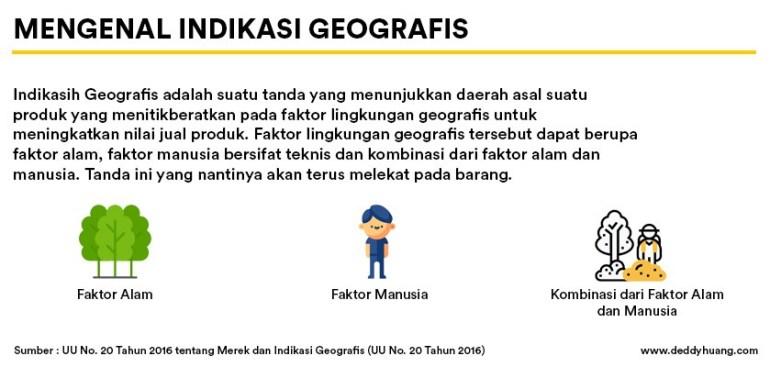 indikasi geografis