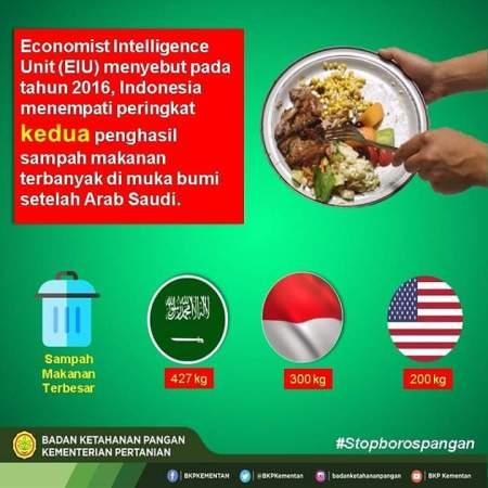 tips mengurangi sampah makanan
