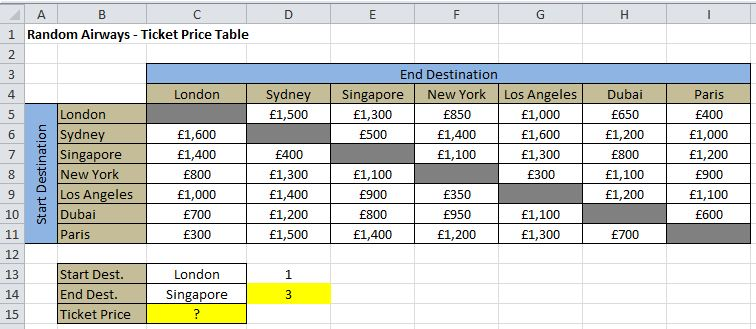 How To Lookup A Value In Excel Based Off The Row And