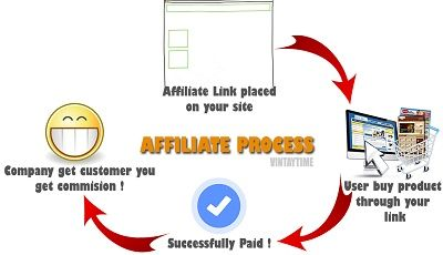 AFFILIATE-marketing.min_