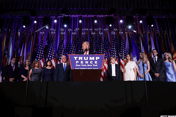 3 Economic-Related Things to Watch for During a Trump Presidency