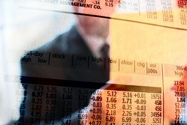 Are the Stock Markets Weary of Suspense Over the Fed's Interest Rate Decision?