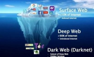 What is Dark Web & How to Access the Dark Internet? | Deep