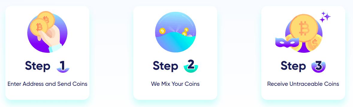 smart bitcoin mixer