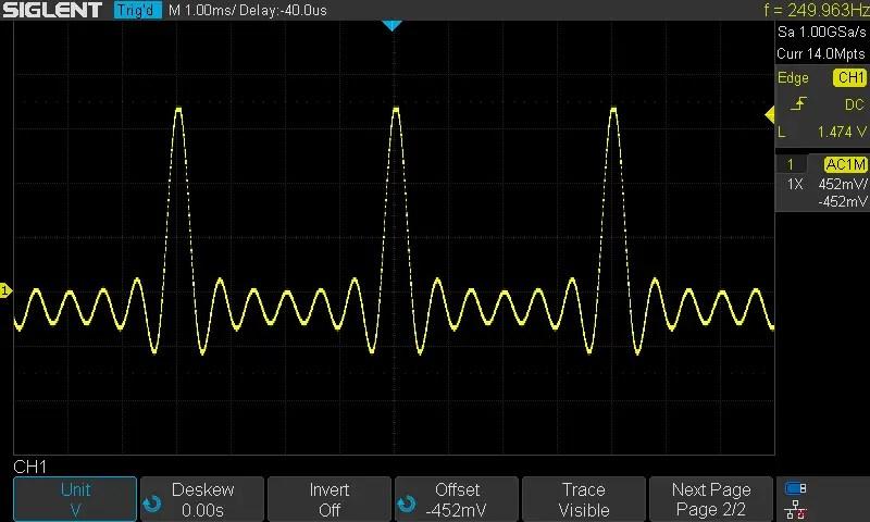 STM32 Sine Wave Generation With DAC DMA Timer Trigger