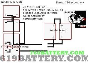 San Clemente GEM Car Battery Replacement