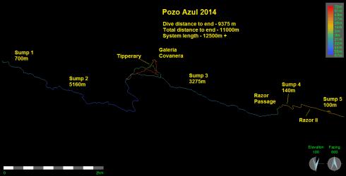Pozo Azul - Survey map http://www.pozoazul-cavediving.org/