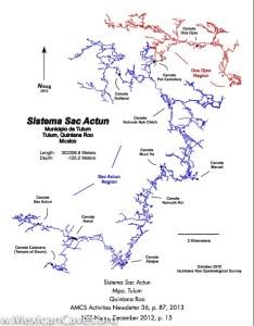 Sac Actun System