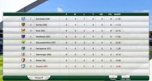 Fantasy Cricket table