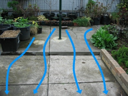 how to build a french drain deep