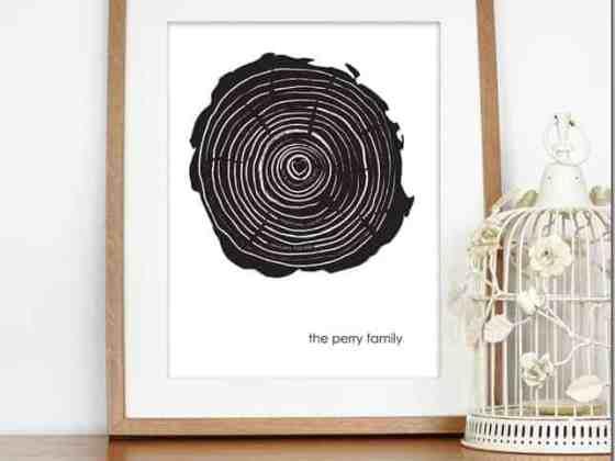 Family Tree Poster