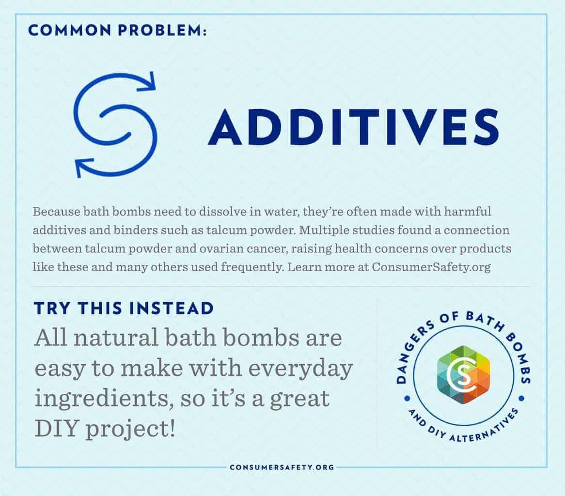 CSO_Additives