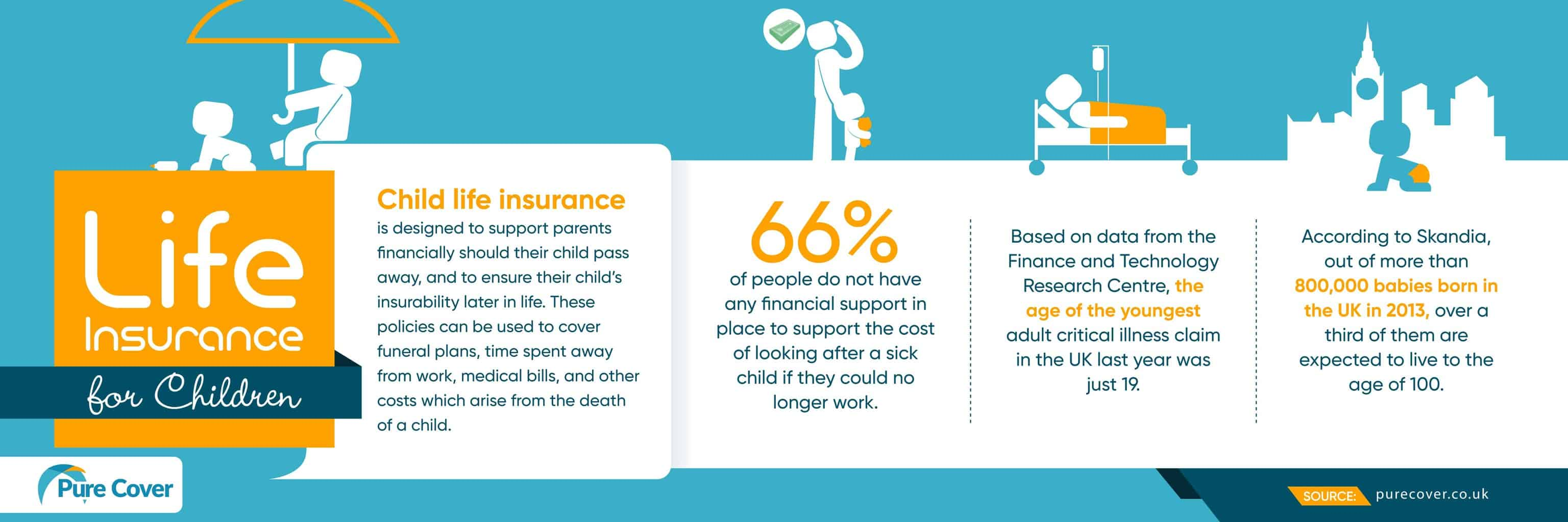 Pure-Cover--Life-Insurance-For-Children