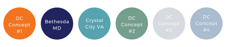 DC Concept