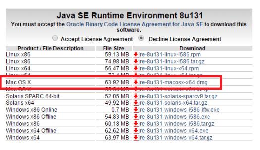 Java SE downloads page