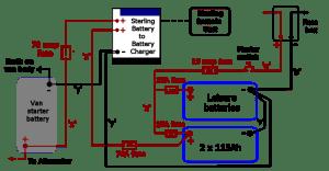 Jib Energy: Caravan solar panel installation guide