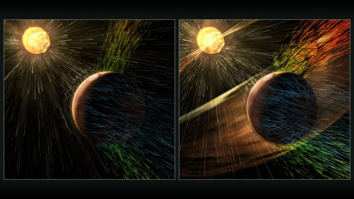 During a solar storm (right), Mars experiences a dramatic increase in atmosphere loss, compared with normal solar wind conditions (left). Artist's concept. Credit: NASA/GSFC
