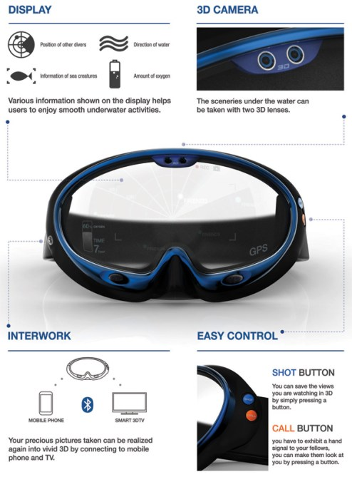 smart_swimming_goggles3