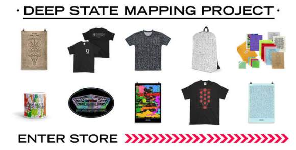 Deep State MApping Project
