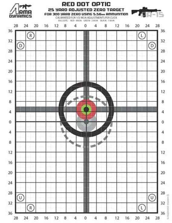 Zeroing the Red Dot