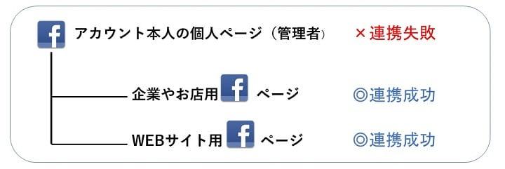 facebook29