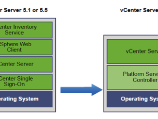upgrade vSphere 5.5 featured