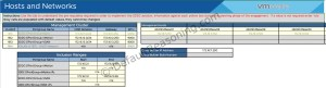 VCF 3.0 Bring-up Excel 04
