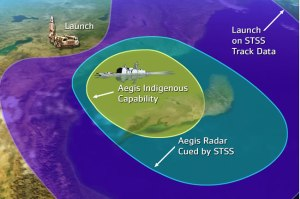 Adding space-based surveillance and tracking extends the area covered by the AEGIS BMD cruiser