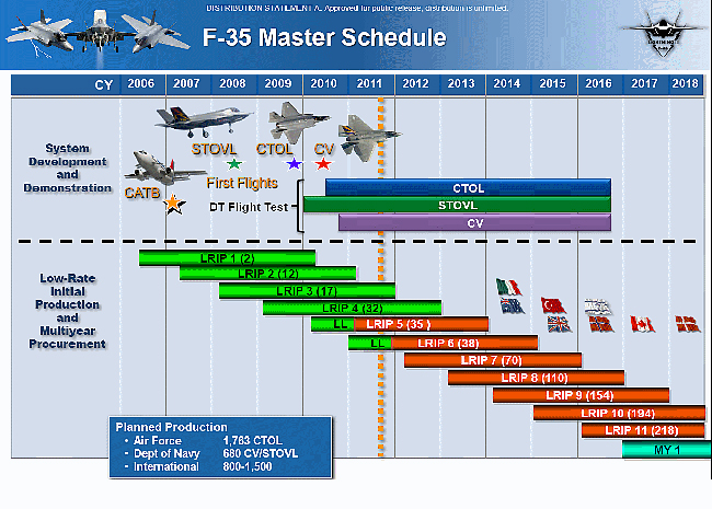 f_35masterschedule