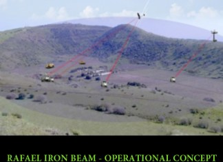 RAFAEL's Iron Beam operational scenario. Photo: RAFAEL