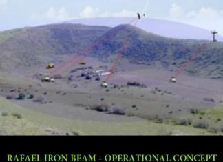 RAFAEL's Iron Beam operational scenario. Photo: RAFAEL