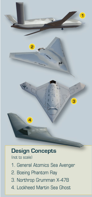 The four candidate designs considered for UCLASS depicted in this image published by the US Naval Institute (USNI)