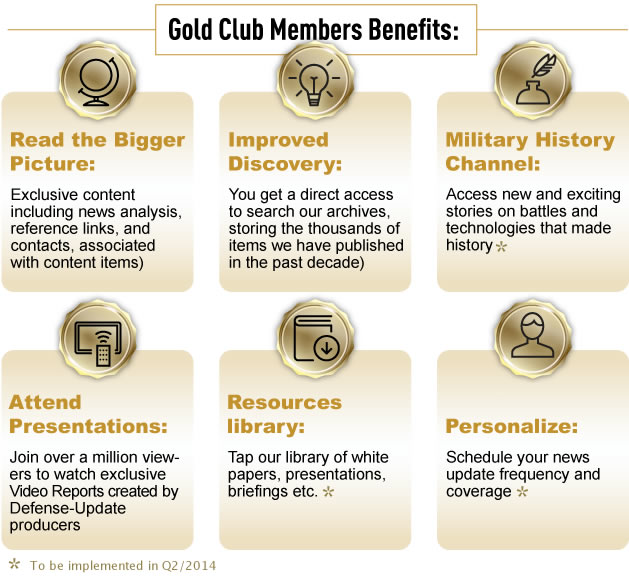 membership_detailsstar