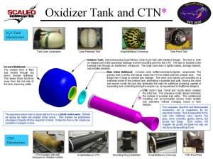 Oxidizer_Tank_and_CTNfull
