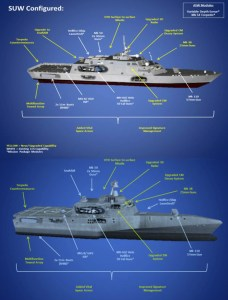The Navy wants the current LCS class to be configured with more weapons, self protection. US Navy images