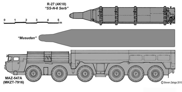 Comparison between BM25 Musudan and Russian R27/SS-N-6 submarine launched ballistic missile. Illustration: Steven Zaloga