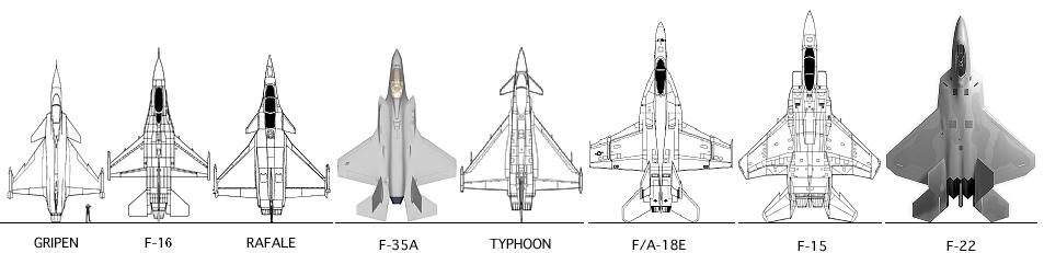 Comparing modern Western fighters