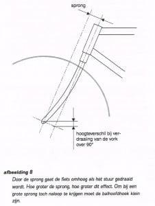 richtingsstabiliteit van de fiets