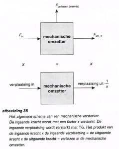 Algemene mechanische wetten