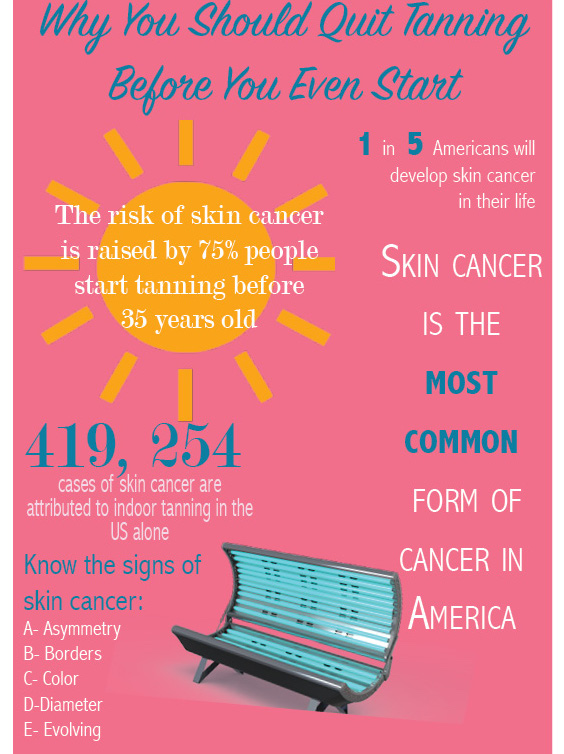 Tanning infographic