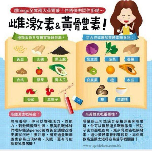 有助增加雌激素及黃體素的食物 | definitely serendipity