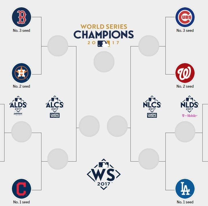 2017 MLB Playoffs