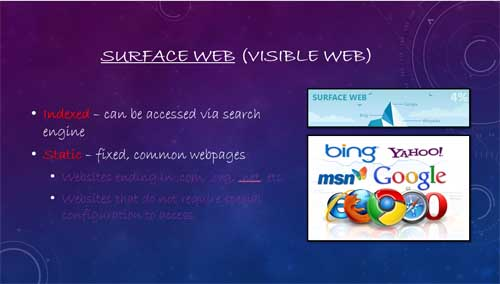 surface web
